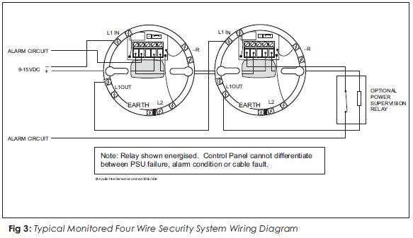 apollo smoke detectors series 65 wiring diagram apollo apollo 65 wiring diagram apollo auto wiring diagram schematic on apollo smoke detectors series 65 wiring